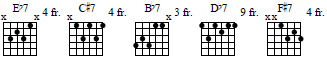 various dominant7 chords