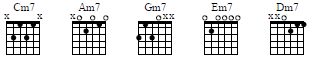 minor7 chords of the chord system