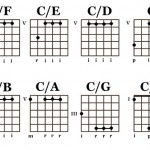 Move that bass line - on guitar