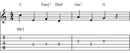 the power of repetition - melody part 01