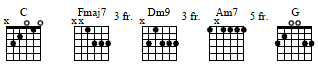 repetition - chord shapes
